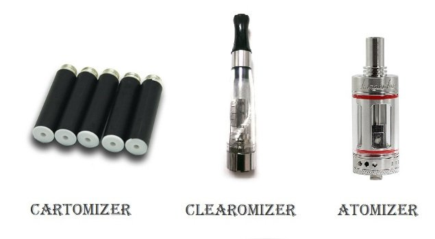 How electronic cigarette atomizer works