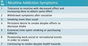 nicotine addiction symptoms
