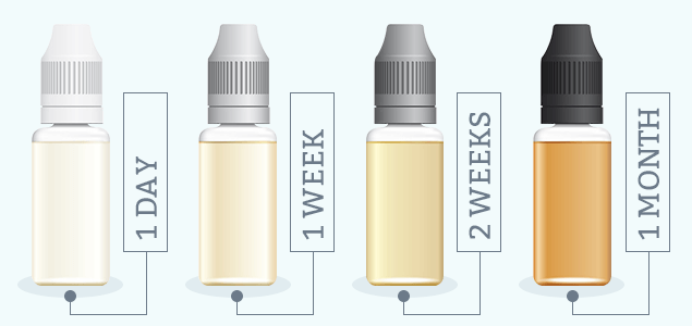 E-Juice Steeping Timeline