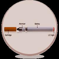 E-cig Components
