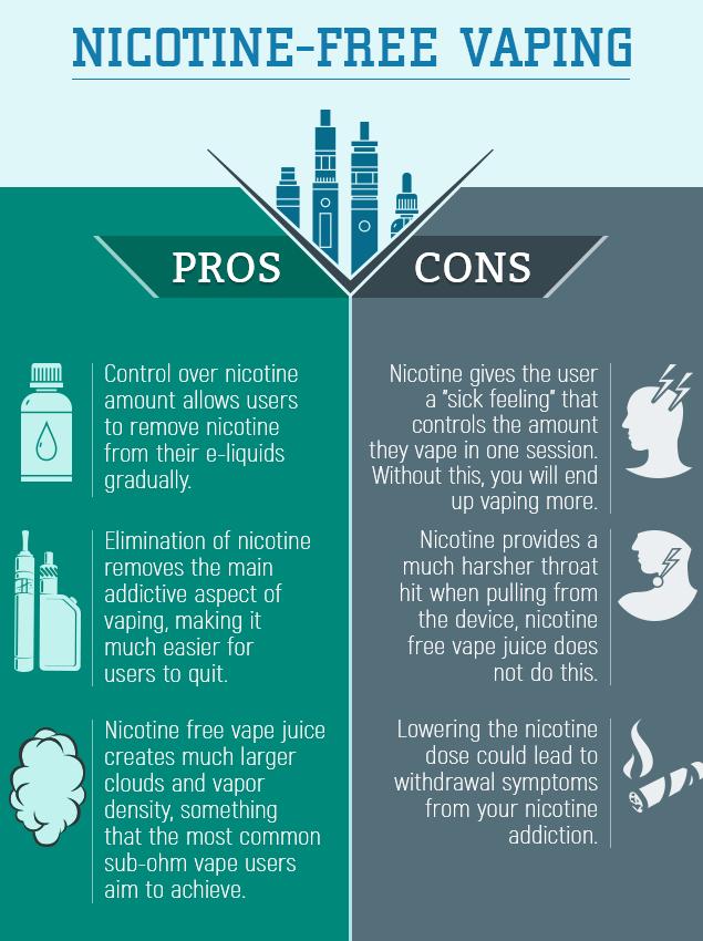 nicotine-free vaping info image