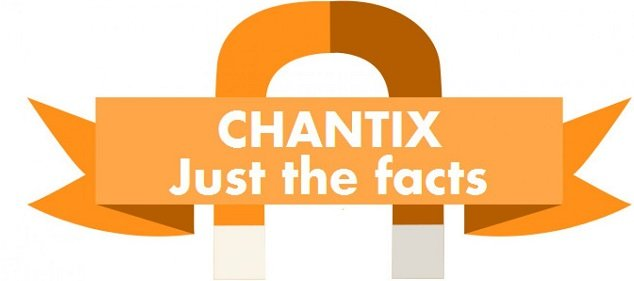 chantix-facts