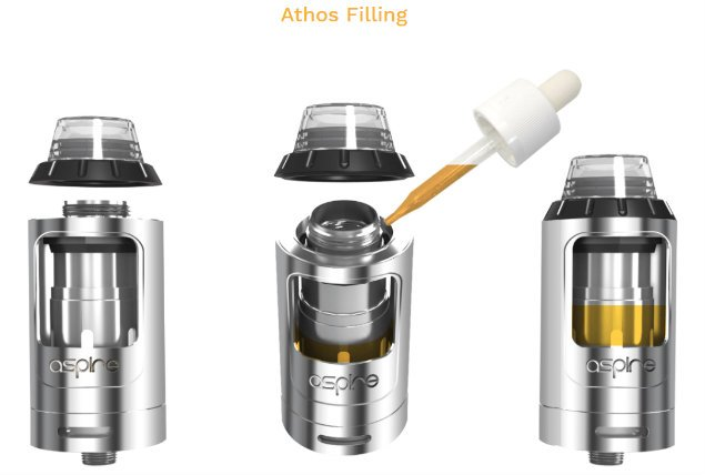 Aspire Speeder tanks filling