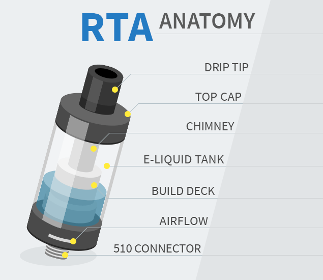 RTA structure image