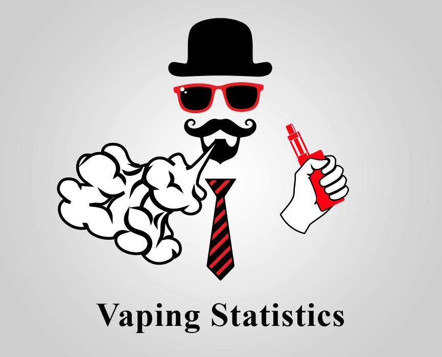 Vaping Statistics WorldWide