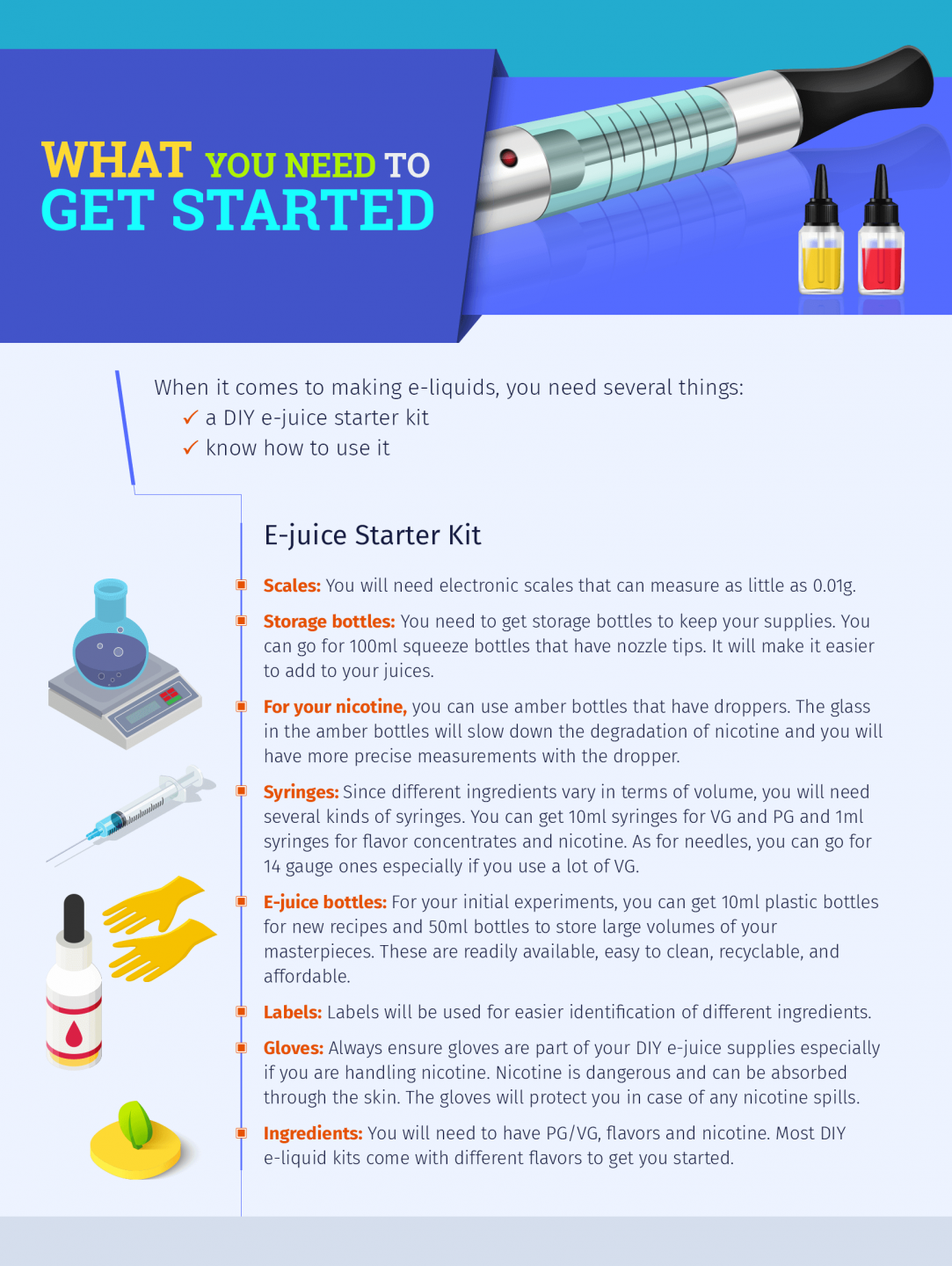 What you need to get started vape juices
