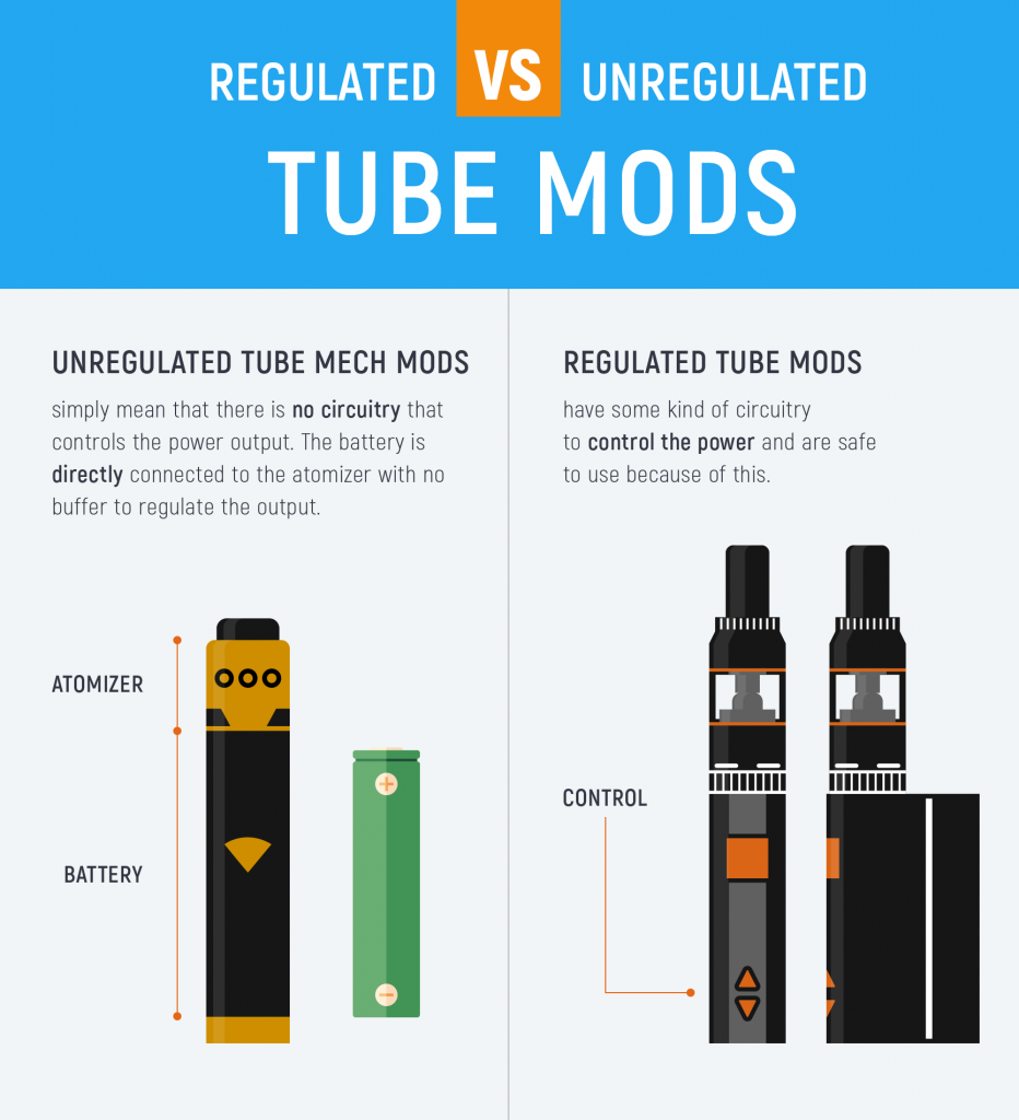 Regulated vs Unregulated Tube Mods image