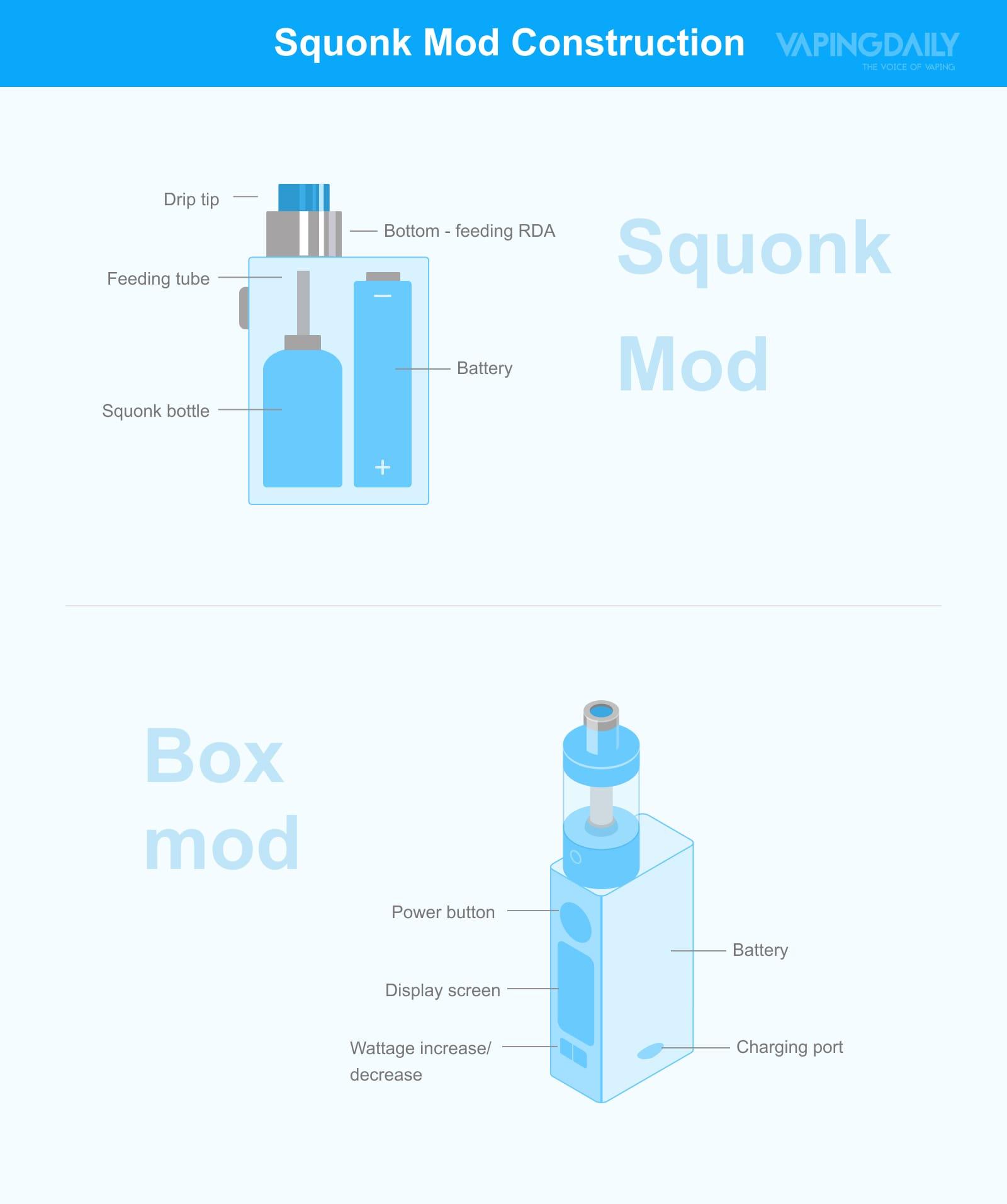 Squonk Mod Construction image