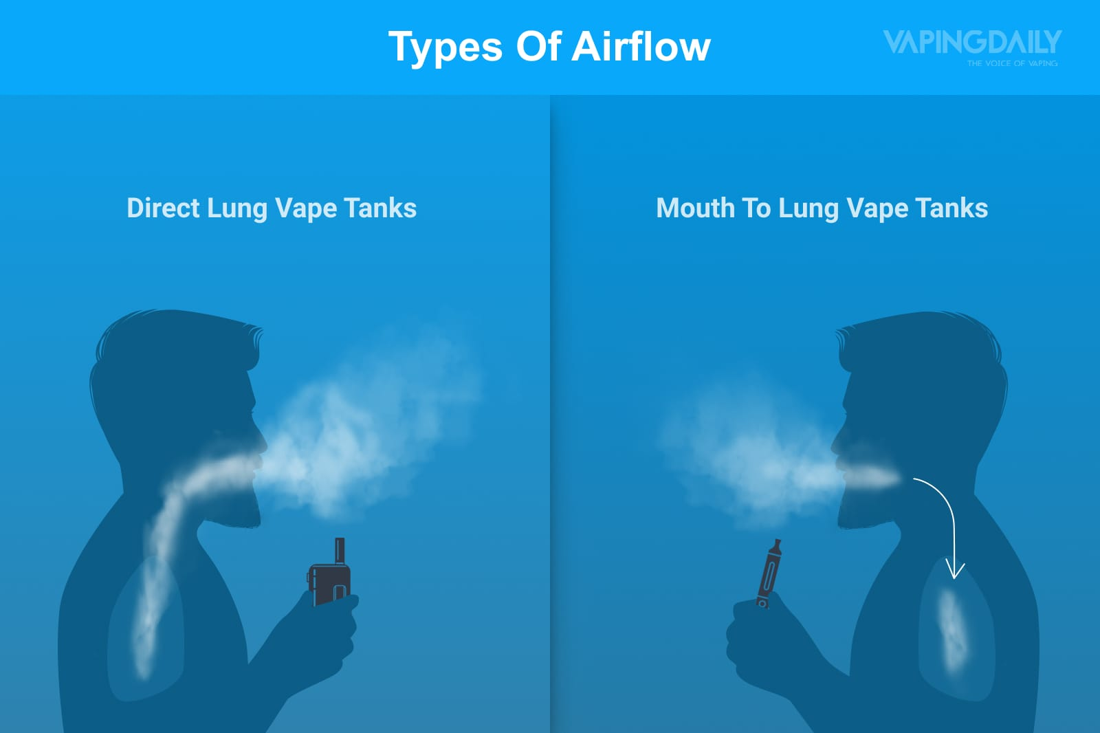 types-of-airflow image