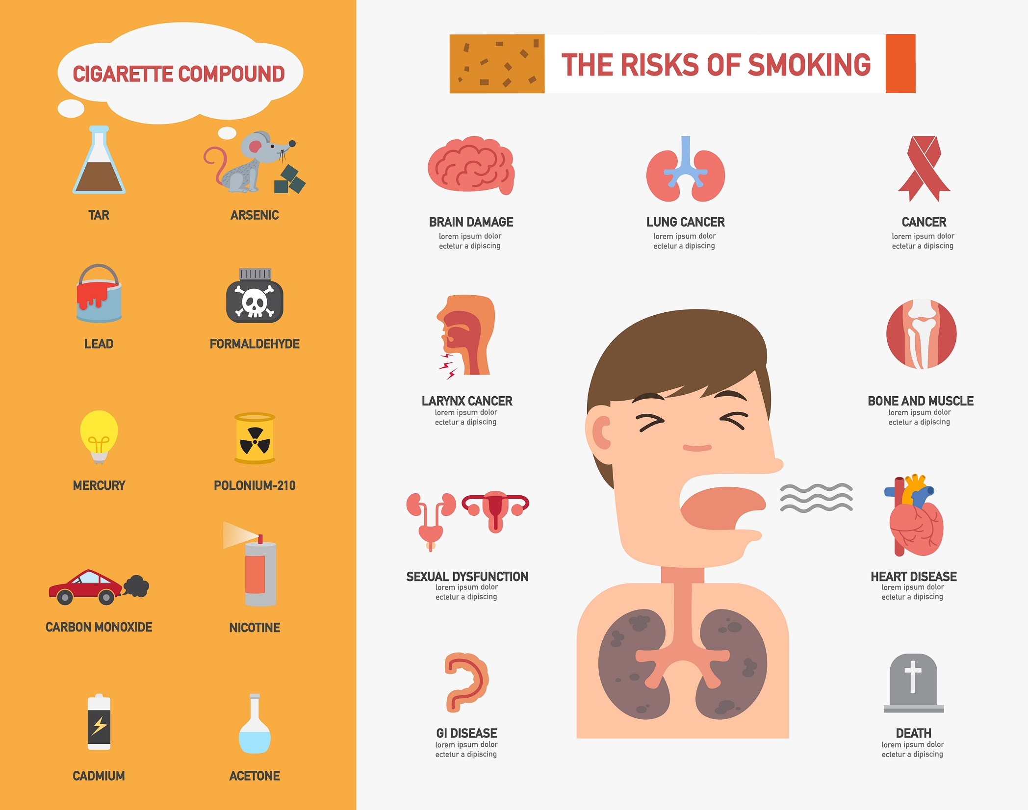 The negative effects of smoking to smokers and nonsmokers