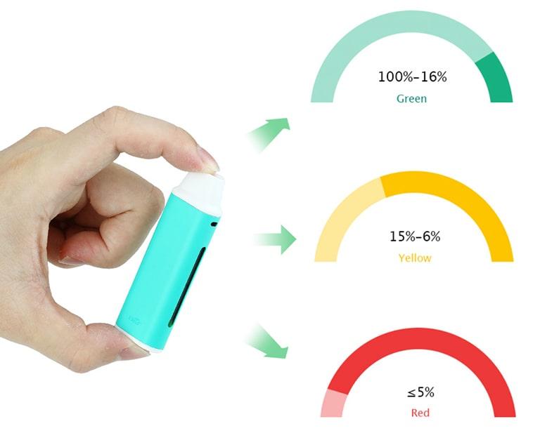 Eleaf iCare Mini Performance Review